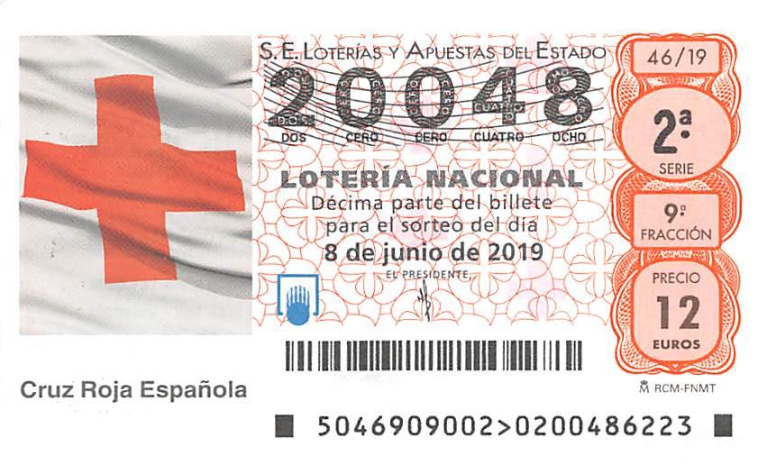 Sorteo de Lotería de la Cruz Roja, todo lo que debes saber.